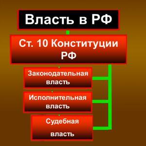 Органы власти Новочебоксарска