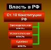 Органы власти в Новочебоксарске