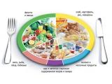 База отдыха Заимка - иконка «питание» в Новочебоксарске